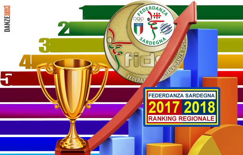 Federdanza Calendario.Aggiornamento Ranking Regionale Societa Sportive Affiliate